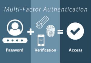 MFA mitigates risk of security breaches