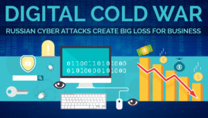 Foreign cyberattacks on united states businesses